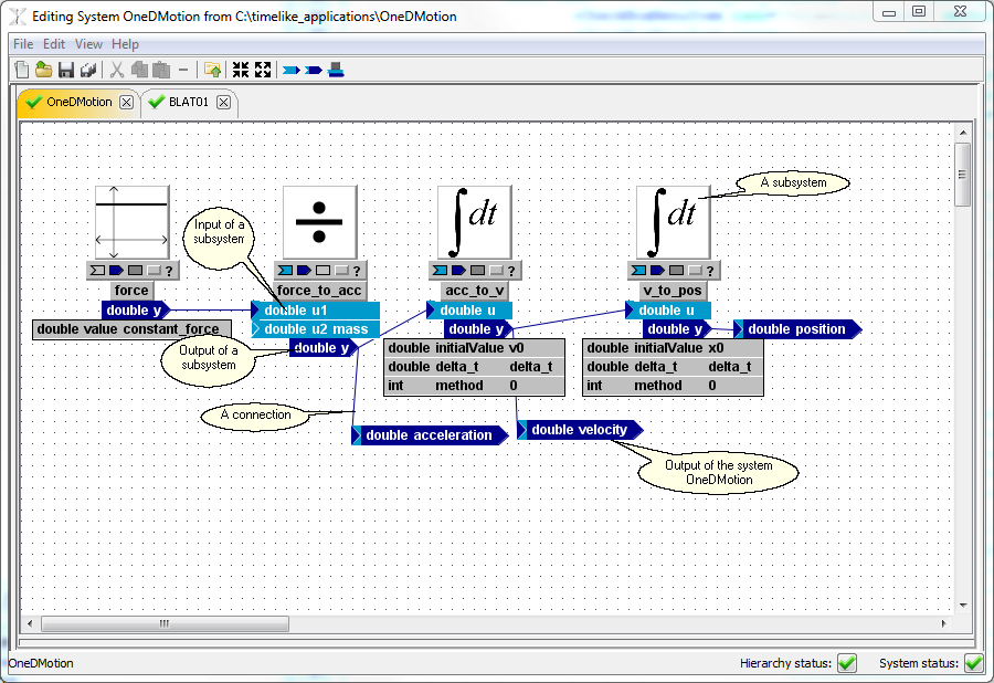 The Block Diagram EditorTimeLike Systems